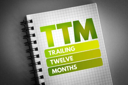 TTM - Trailing Twelve Months acronym, business concept background