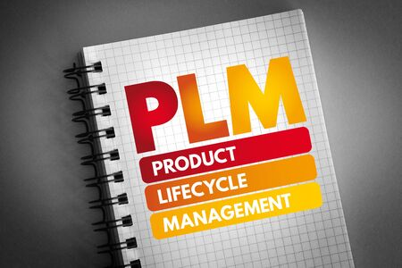 PLM - Product Lifecycle Management acronym, business concept background