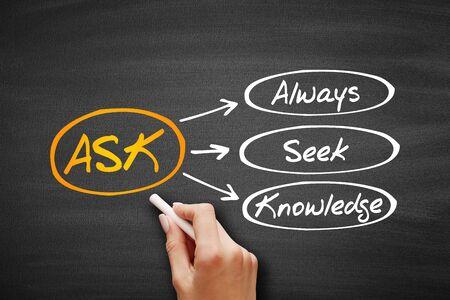 ASK - Always Seek Knowledge acronym on blackboard, concept background Foto de archivo - 134858020