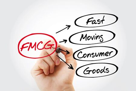 Hand writing FMCG - Fast Moving Consumer Goods acronym with marker, concept background Zdjęcie Seryjne
