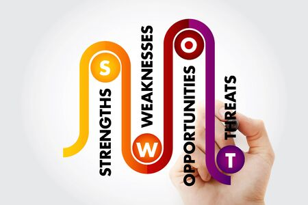 SWOT analysis business strategy management, business plan with marker