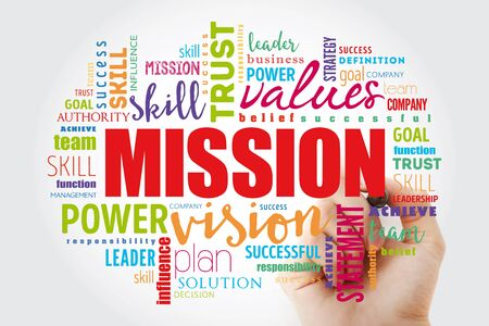 MISSION word cloud collage, business concept background