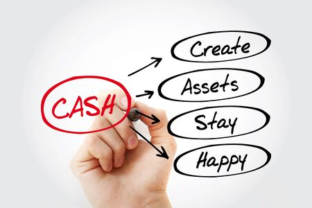 CASH - Create Assets Stay Happy acronym, business concept background