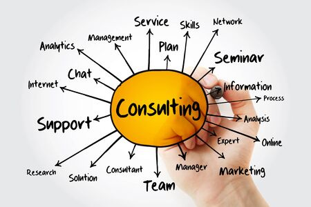 Consulting mind map, business concept for presentations and reports