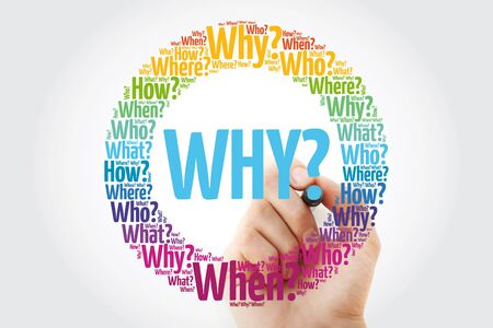 WHY? Question word and questions whose answers are considered basic in information gathering or problem solving, word cloud background
