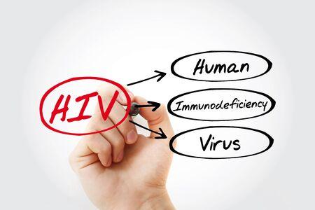 HIV - Human Immunodeficiency Virus acronym, health concept background