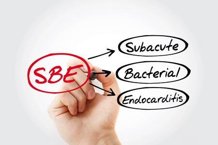 SBE - Subacute Bacterial Endocarditis acronym with marker, concept background