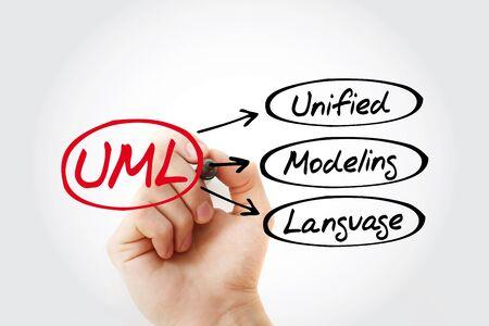UML - Unified Modeling Language acronym, technology concept background Stockfoto