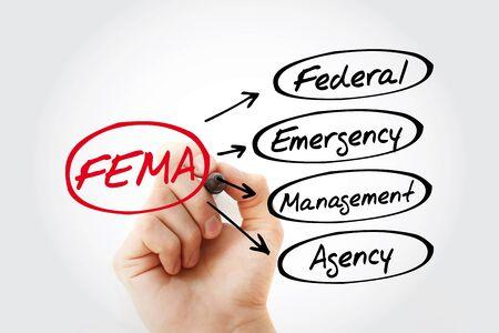 FEMA - Federal Emergency Management Agency acronym, concept background