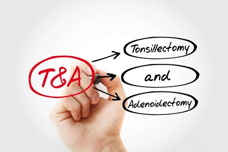 T&A - Tonsillectomy and Adenoidectomy acronym, concept background Stock fotó
