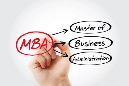 MBA - Master of Business Administration acronym with marker, business concept background