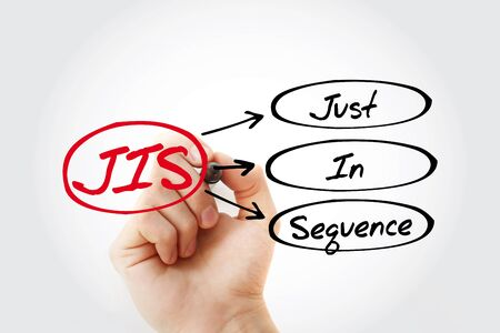 JIS - Just In Sequence acronym with marker, business concept background