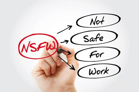 NSFW - Not Safe For Work acronym, business concept background 免版税图像
