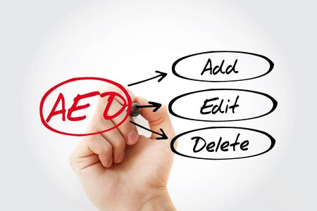 AED - Add, Edit and Delete acronym with marker, business concept background