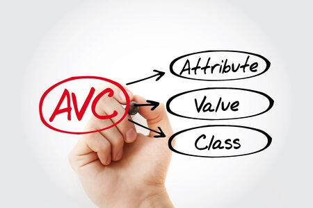 AVC - Attribute Value Class acronym with marker, concept background