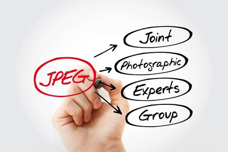 JPEG - Joint Photographic Experts Group acronym, concept background Фото со стока