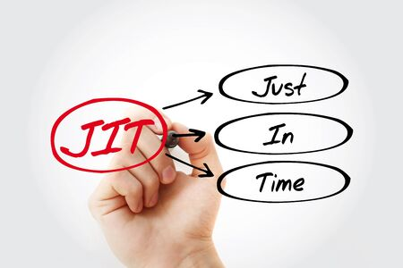 JIT - Just in time acronym with marker, business concept background