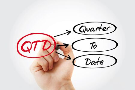 QTD - Quarter To Date acronym with marker, business concept background