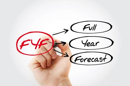 FYF - Full Year Forecast acronym with marker, business concept background