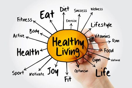 Healthy Living mind map, health concept for presentations and reports