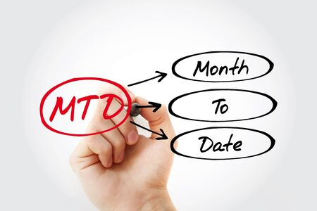 MTD - Month To Date acronym with marker, business concept background