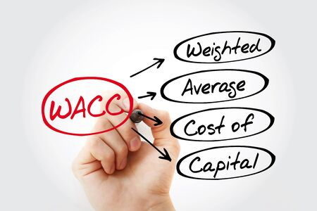 WACC - Weighted Average Cost of Capital acronym with marker, business concept background