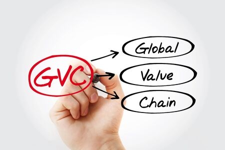GVC - Global Value Chain acronym, business concept background