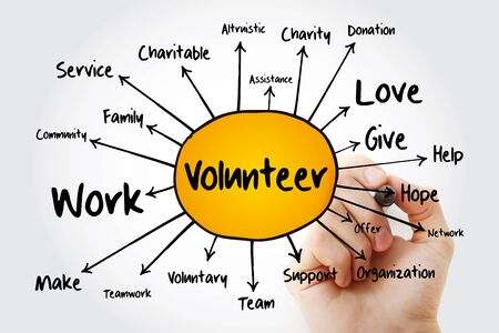 Volunteer mind map, business concept for presentations and reports