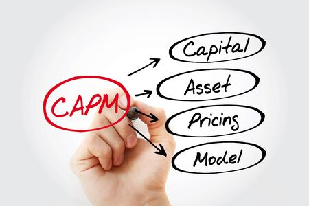 CAPM - Capital Asset Pricing Model acronym, business concept background Banco de Imagens