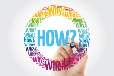 HOW Question word and questions whose answers are considered basic in information gathering or problem solving, word cloud background