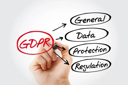 GDPR - General Data Protection Regulation acronym with marker, technology concept background