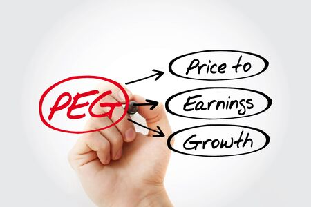 PEG - Price to Earnings Growth ratio acronym, business concept background 版權商用圖片