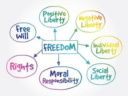 Freedom mind map business concept