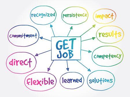 Get job mind map business concept background Illustration