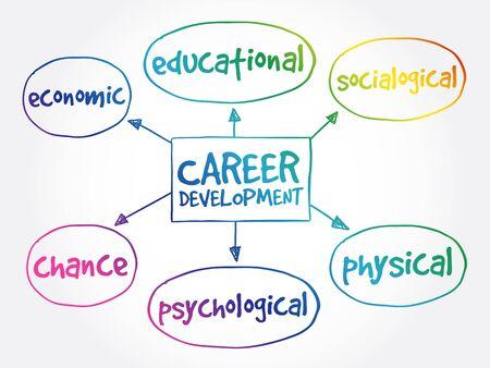 Career development mind map business concept Vettoriali