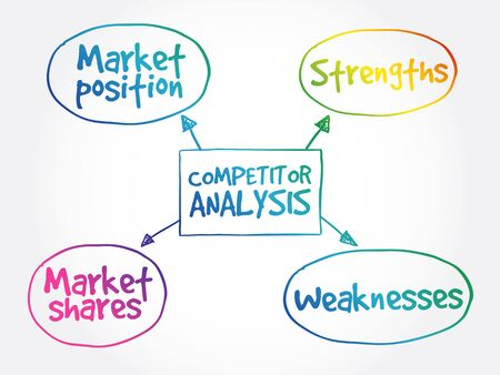 Competitor analysis mind map business concept background 矢量图片