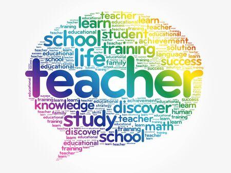 TEACHER Think Bubble word cloud collage, education concept background