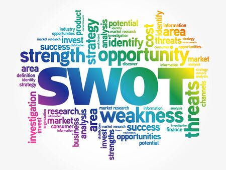 SWOT analysis is an acronym for strengths, weaknesses, opportunities, and threats word cloud business background