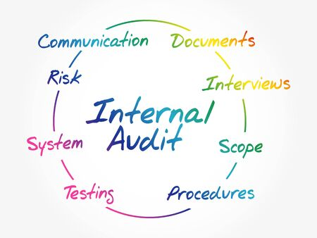 Internal Audit process circle, business concept background Ilustração