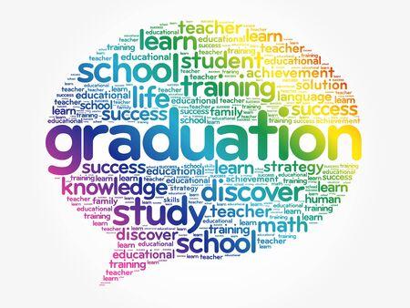 GRADUATION Think Bubble word cloud collage, education concept background