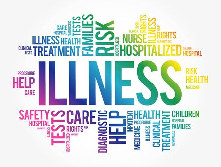ILLNESS word cloud collage, health concept background