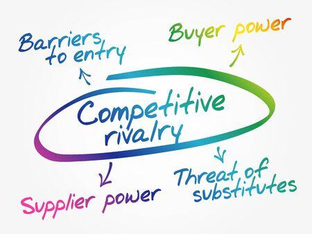 Competitive Rivalry five forces mind map flowchart business concept for presentations and reports Illusztráció