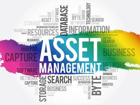 Asset Management word cloud collage, business concept background