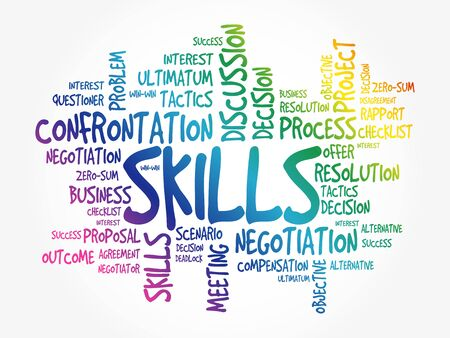 SKILLS business concept word cloud, presentation background