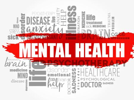 Mental health word cloud collage, medical concept background