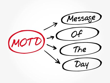 MOTD - Message Of The Day acronym, business concept background