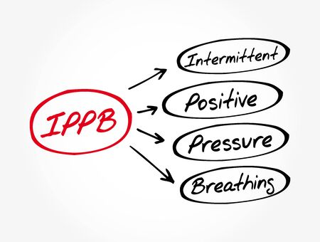 IPPB - Intermittent Positive Pressure breathing acronym, concept background Illustration