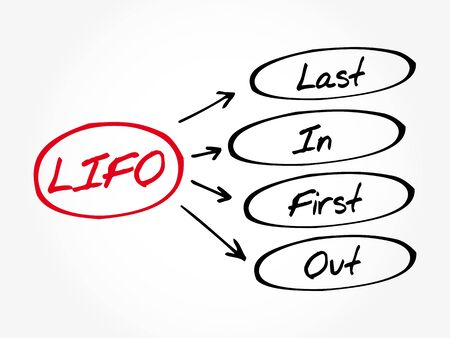 LIFO Last In First Out acronym, business concept background