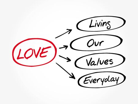 LOVE - Living Our Values Everyday acronym, business concept background