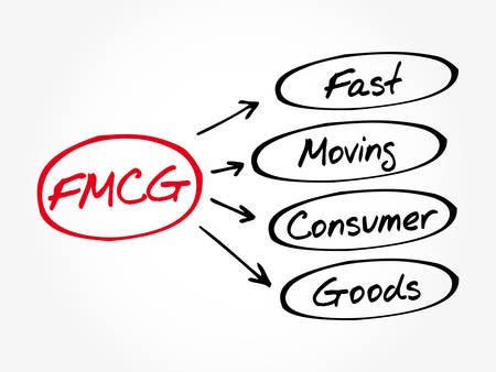 FMCG - Fast Moving Consumer Goods acronym, business concept Ilustrace